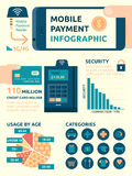 Mobile Payment Infographic Stock Image