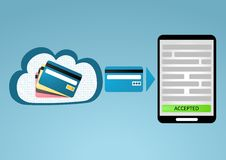 Mobile payment by storing credit card information in the cloud for smartphones. And tablets with blue background with flat design Royalty Free Stock Photos