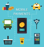 Mobile payments of the future infographics Stock Photography