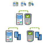 Mobile payments set  flat icons. Icon set of mobile payments Royalty Free Stock Photography