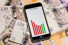 Mobile phone on british money notes with good news graph. Modern mobile smart phone laying on British tender money £20 £10 notes with a Good News message and Stock Photo