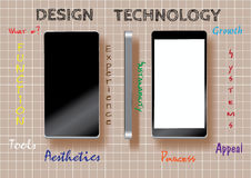 Mobile phone design rules Royalty Free Stock Photography