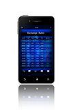 Mobile phone with exchange rates screen isolated over white Royalty Free Stock Photography