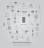 Mobile phone info graphic Stock Image