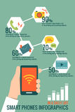 Mobile phone infographic Stock Images