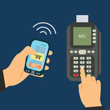 Mobile phone payment in shops with nfc system. Detail of POS terminal and mobile. Top view.  royalty free illustration