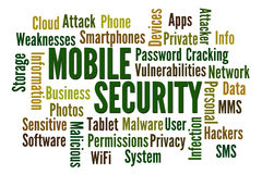 Mobile Security. Word cloud on white background Royalty Free Stock Images
