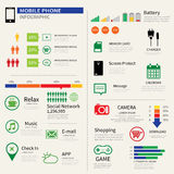 Mobile smart phone infographic Royalty Free Stock Photo