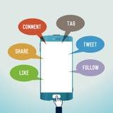 Mobile Social Media Stock Photos
