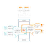 Mobile Support Infographic Stock Photo