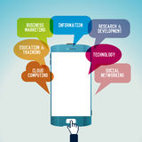 Mobile Technology Royalty Free Stock Photo