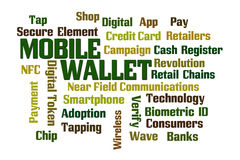 Mobile Wallet Royalty Free Stock Image