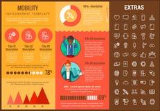 Mobiliteits infographic malplaatje, elementen en pictogrammen Royalty-vrije Stock Foto