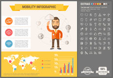 Mobility flat design Infographic Template Stock Image