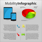 Mobility infographic Royalty Free Stock Image