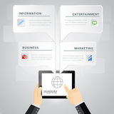Mobility speech bubble infographic and template for web or presentation. Royalty Free Stock Photos