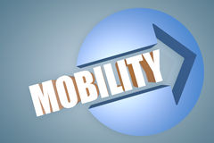 Mobility Royalty Free Stock Images