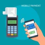 Mobilne zapłaty z smartphone Płatniczy terminal Zdjęcia Stock