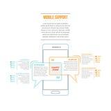 Mobilny poparcie Infographic Zdjęcie Stock
