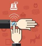 Mobilt begrepp för betalningNFC-teknologi Arkivbild