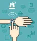 Mobilt begrepp för betalningNFC-teknologi Arkivfoton