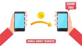 Mobilt begrepp för pengaröverföring Bankrörelsebetalningapps stock illustrationer