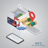 Mobilt betalningbegrepp med ett symbol av kreditering royaltyfri illustrationer