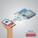 Mobilt betalningbegrepp med ett symbol av kreditering stock illustrationer