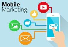 Mobilt marknadsföringsdiagram Vektor Illustrationer