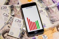 Mobiltelefon på brittiska pengaranmärkningar med goda nyhetergrafen Arkivfoto