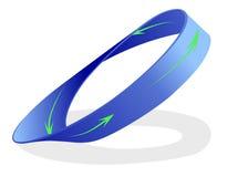 Mobius-Streifen Lizenzfreies Stockbild