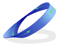 Mobius strip Royalty Free Stock Image