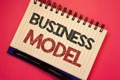 Modèle économique des textes d'écriture de Word Le concept d'affaires pour des idées réussies de plan de vision stratégique innov photos libres de droits