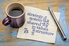 modèle 7S pour la culture d'organisation Image libre de droits