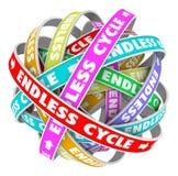Modèle sans fin de cycle dans perpétuel cyclique interminable de cercles Images stock