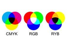 Modèles de couleurs illustration de vecteur