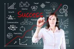 Młoda biznesowa kobieta pisze biznesowemu sukcesowi wiele procesie niebieska tła Fotografia Stock