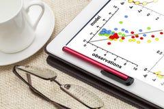 Model en observatie de grafiek van de gegevenscorrelatie op tablet Stock Fotografie