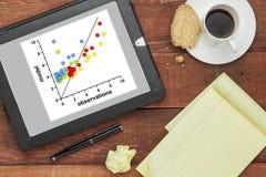 Model and observation data concept on digital tablet Stock Image