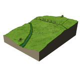 Model terrain ecosystem countryside Royalty Free Stock Images