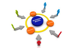 Modela biznesu planu diagrama tła podłączeniowa istota ludzka Fotografia Royalty Free