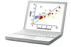Modela i obserwacja dane wykres Fotografia Stock