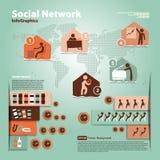 Modell med beståndsdelar av socialt infographic Arkivbild