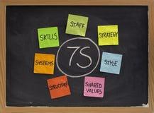 modello 7S per coltura organizzativa Fotografia Stock Libera da Diritti