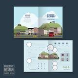 Modello adorabile dell'opuscolo del mezzo popolare di paesaggio della città illustrazione di stock