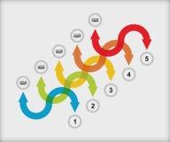 Modello del diagramma di flusso Immagini Stock