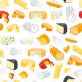 Modello del fondo della latteria del prodotto del formaggio Vettore royalty illustrazione gratis