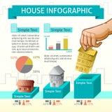 Modello del grafico di Infographic della Camera Immagini Stock