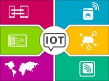 Modello dell'illustrazione di IOT (Internet delle cose) Icone per i dispositivi collegati royalty illustrazione gratis