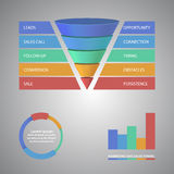 Modello dell'imbuto di vendite per il vostro affare Illustrazione Vettoriale